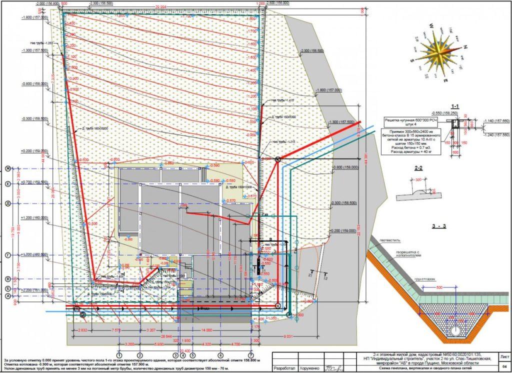 Исполнительная схема и профили участков сетей инженерно-технического обеспечения